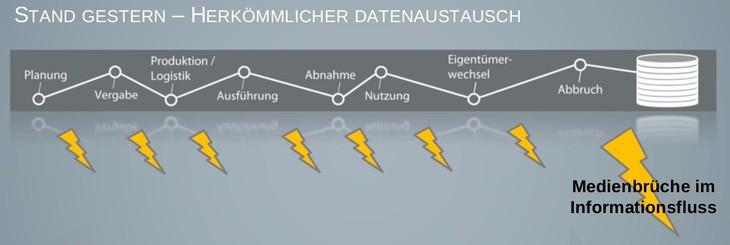 Bild: Univ.-Prof. Dr.-Ing. Manfred Helmus, Bergische Universität Wuppertal