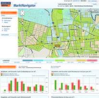 Bild: <a href='http://www.immobilienscout24.de/marktnavigator/index' target='_blank'>immobilienscout24.de/marktnavigator</a>