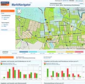 "Bild: <a href=""http://www.immobilienscout24.de/marktnavigator/index"" target=""_blank"">immobilienscout24.de/marktnavigator</a>"
