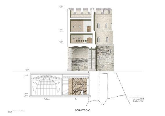 Quelle: kister scheithauer gross architekten und stadtplaner