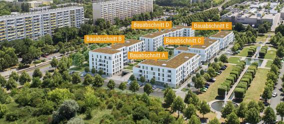Quelle: Wohngroup GmbH