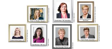 Diesen sieben Vorstandsfrauen bei börsennotierten Unternehmen der Immobilienwirtschaft im Dax, MDax und SDax stehen nach Recherchen der Immobilien Zeitung 73 männliche Kollegen gegenüber.