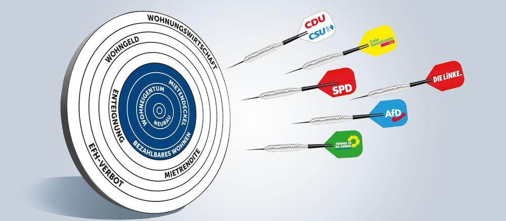 Quelle Dartpfeil: stock.adobe.com, Urheber: savanno; Zielscheibe und Bildkomposition: Yvonne Orschel