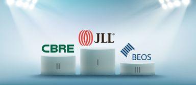 JLL, CBRE und Beos ziehen den Nachwuchs an und verteidigen die Spitzenplätze im IZ-Arbeitgeberranking.